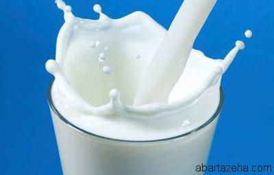 دانلود پاورپوینت شیر غنی شده
